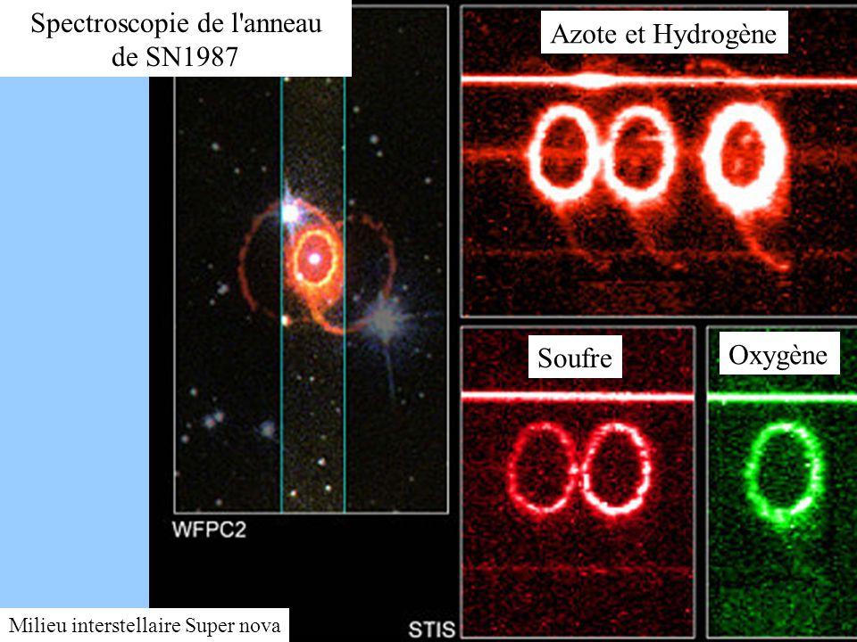 32 SN1987ringspectro97-14.jpg Oxygène Soufre Azote et Hydrogène Spectroscopie de l'anneau de SN1987 Milieu interstellaire Super nova