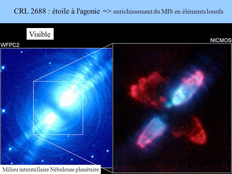 33 nicmos eggneb97-11.jpg CRL 2688 : étoile à l'agonie => enrichissement du MIS en éléments lourds VisibleInfrarouge (poussière + H) Milieu interstell
