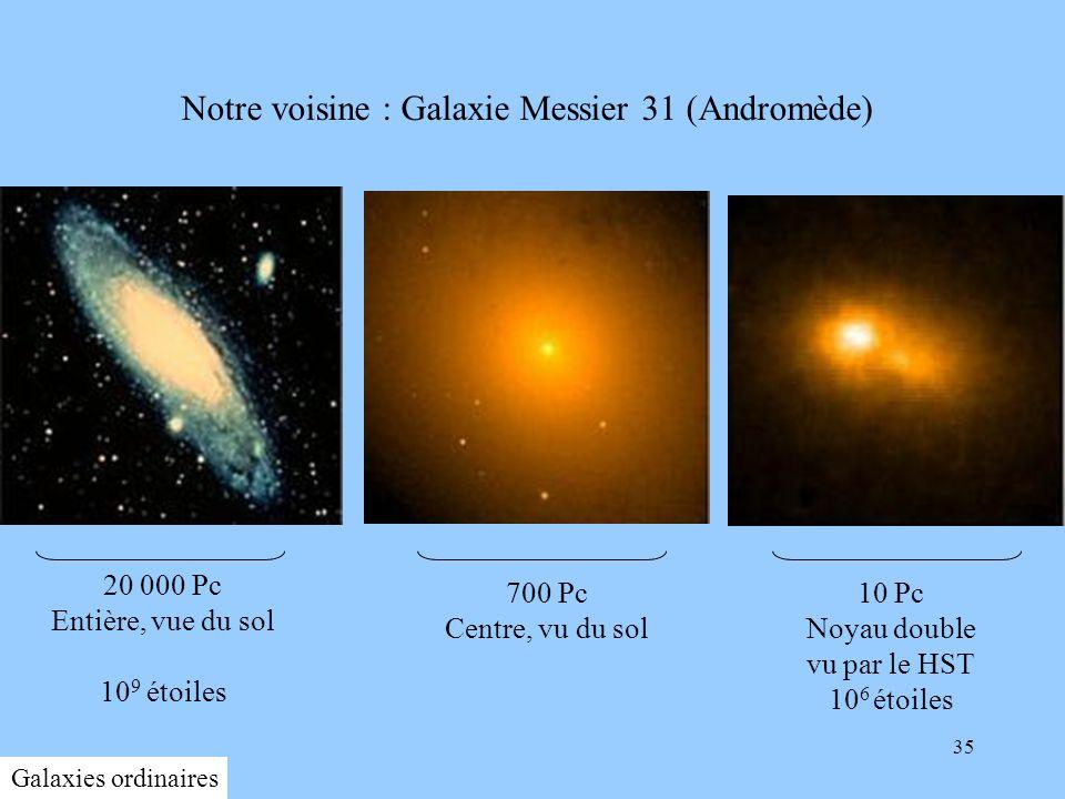 35 galcenterm31centreHST.jpg galcenterm31centresol.jpg galcenterm31csol.jpg Notre voisine : Galaxie Messier 31 (Andromède) 20 000 Pc Entière, vue du s