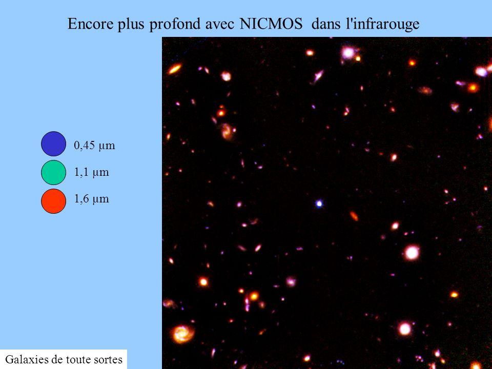 40 Encore plus profond avec NICMOS dans l'infrarouge 0,45 µm 1,1 µm 1,6 µm Galaxies de toute sortes