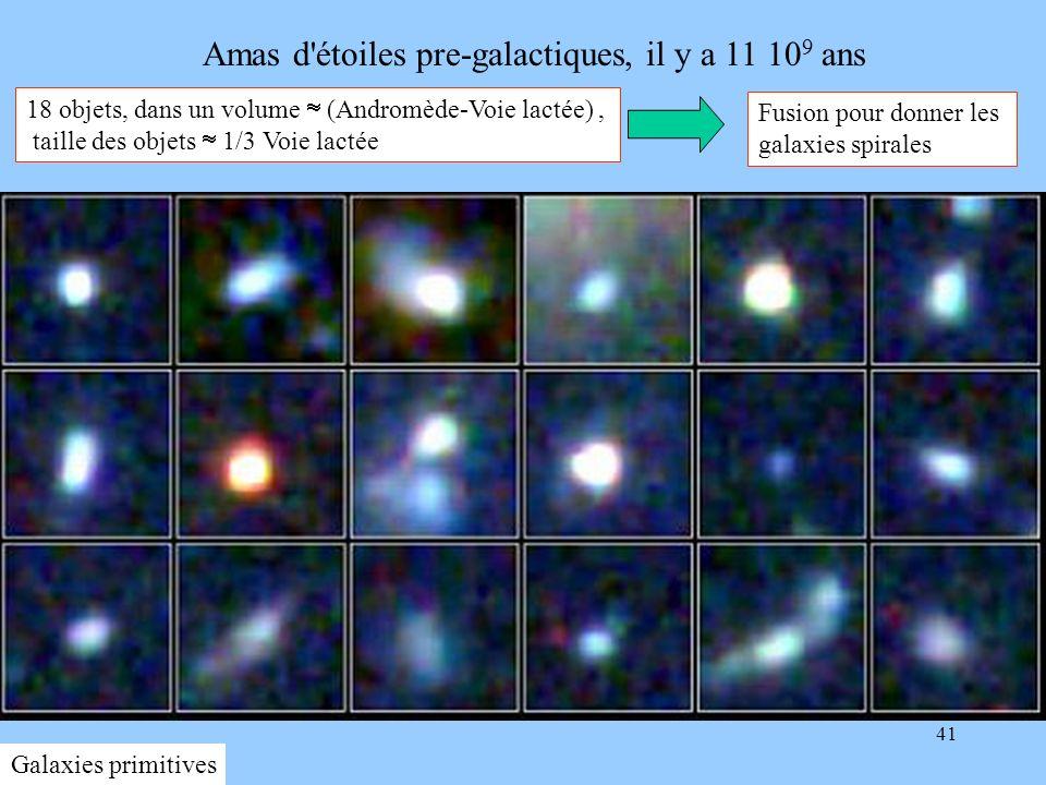 41 earlygal96-29breduite.jpg Galaxies primitives Amas d'étoiles pre-galactiques, il y a 11 10 9 ans 18 objets, dans un volume (Andromède-Voie lactée),