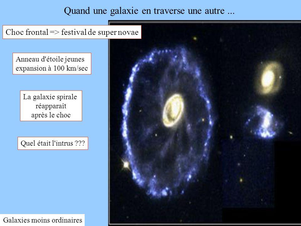 42 Cartwheel-partie.jpg Quand une galaxie en traverse une autre... Choc frontal => festival de super novae Anneau d'étoile jeunes expansion à 100 km/s