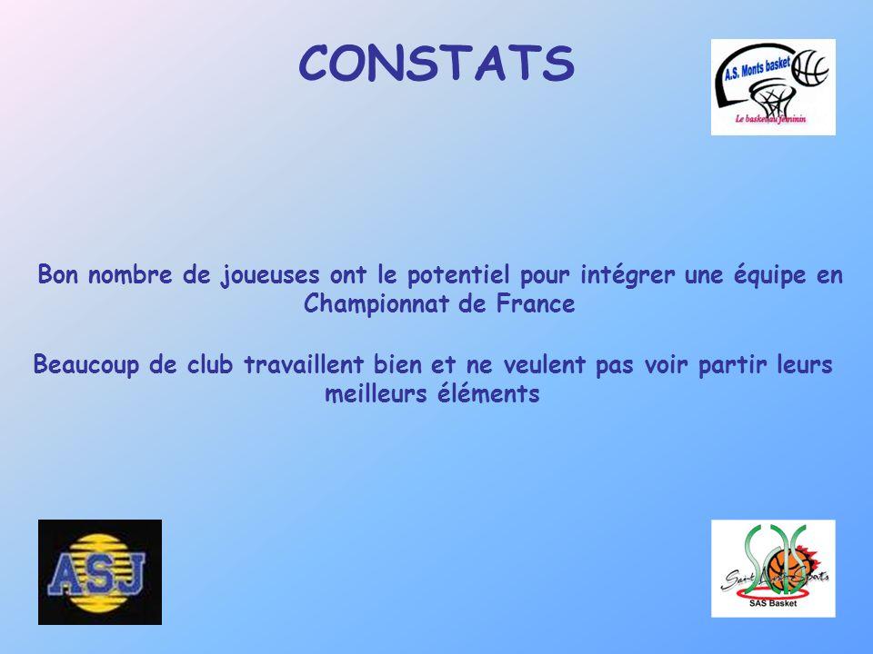 CONSTATS Bon nombre de joueuses ont le potentiel pour intégrer une équipe en Championnat de France Beaucoup de club travaillent bien et ne veulent pas voir partir leurs meilleurs éléments