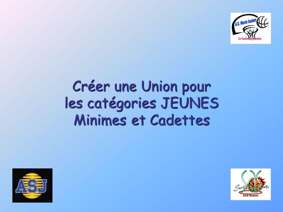 Créer une Union pour les catégories JEUNES Minimes et Cadettes