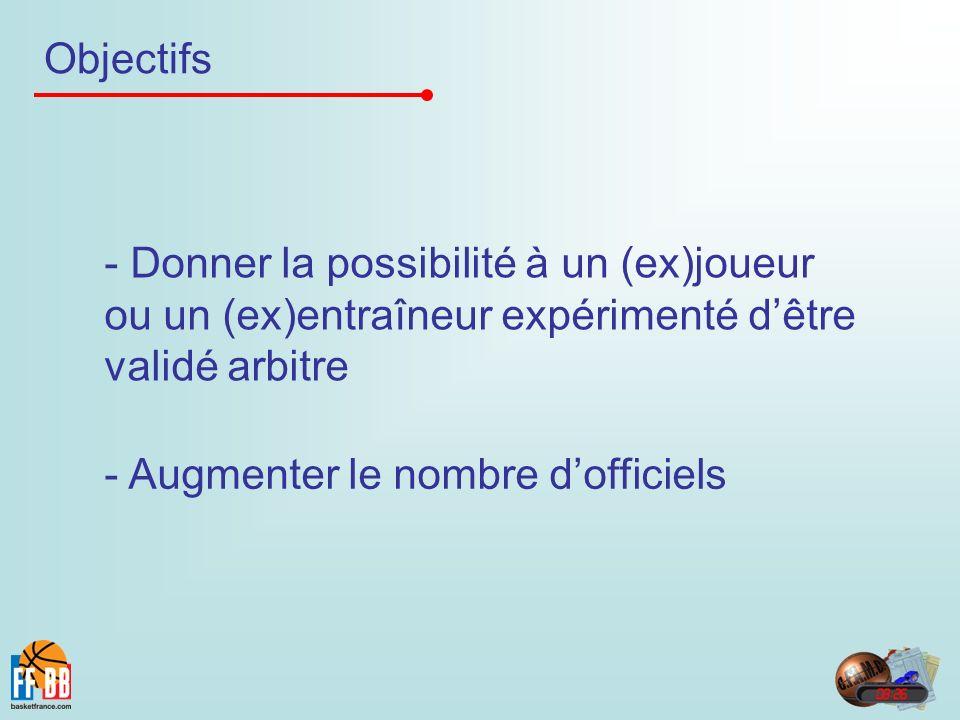 Objectifs - Donner la possibilité à un (ex)joueur ou un (ex)entraîneur expérimenté dêtre validé arbitre - Augmenter le nombre dofficiels