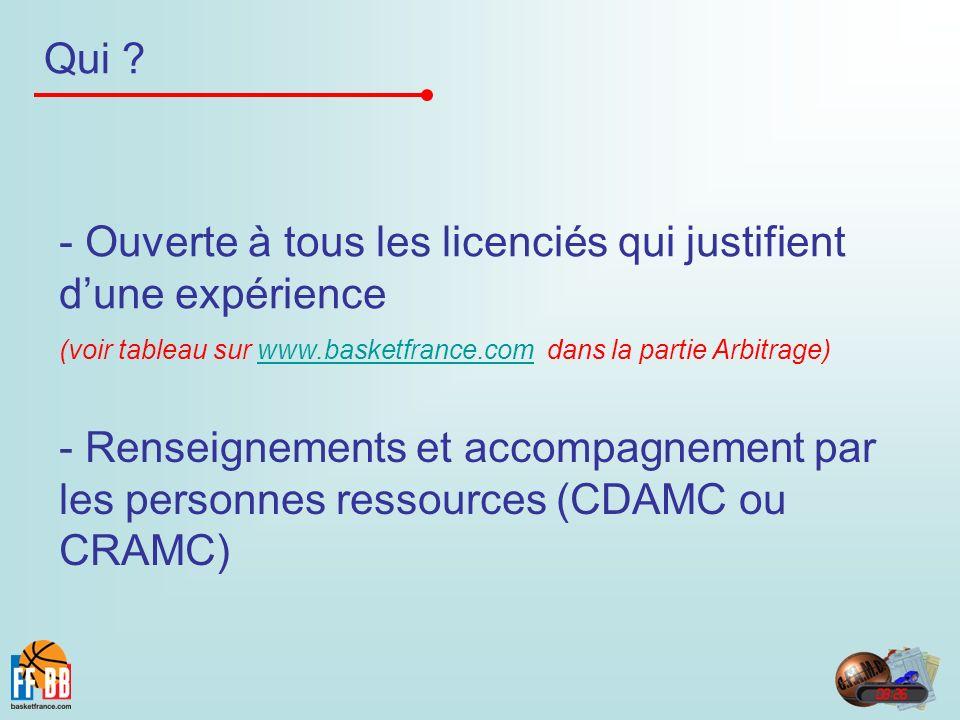 Qui ? - Ouverte à tous les licenciés qui justifient dune expérience (voir tableau sur www.basketfrance.com dans la partie Arbitrage)www.basketfrance.c
