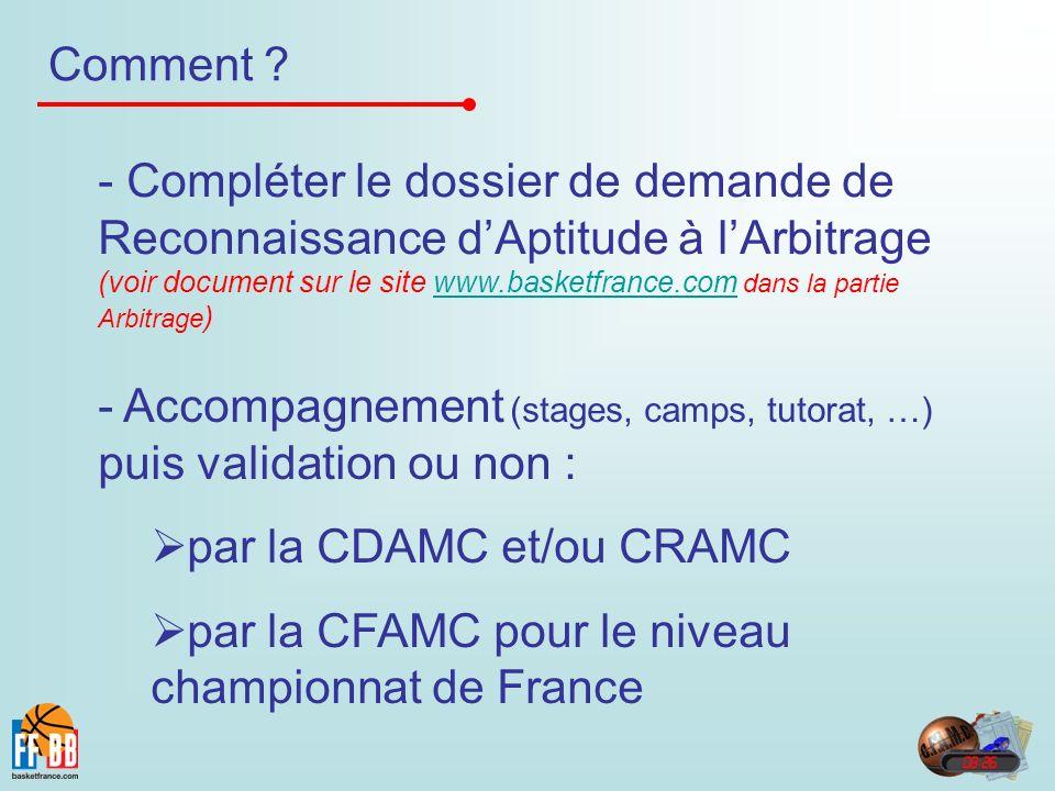 Comment ? - Compléter le dossier de demande de Reconnaissance dAptitude à lArbitrage (voir document sur le site www.basketfrance.com dans la partie Ar