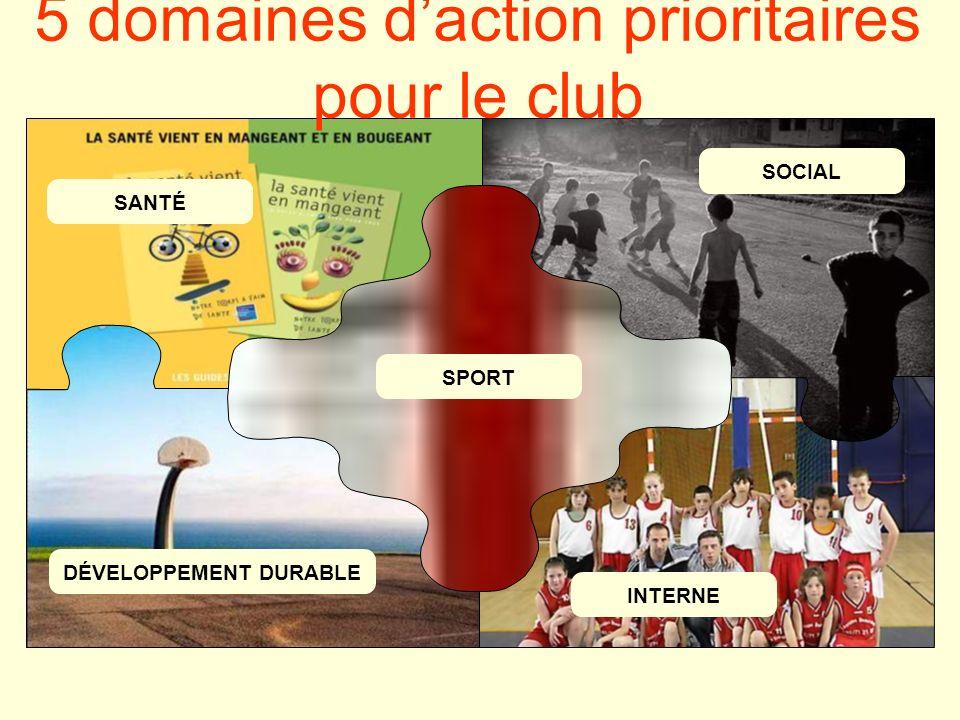 SANTÉ DÉVELOPPEMENT DURABLE SPORT SOCIAL INTERNE 5 domaines daction prioritaires pour le club