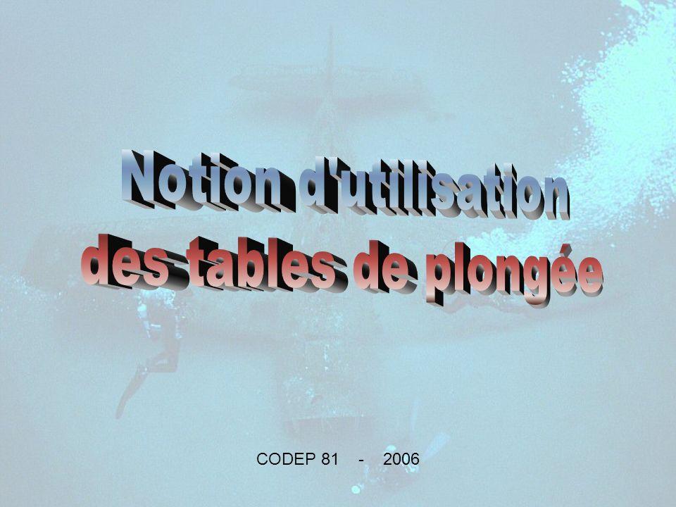 CODEP 81 - 2006