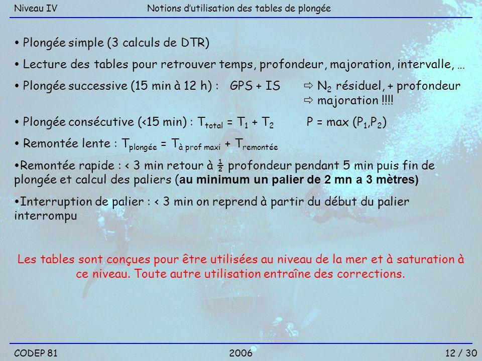 12 / 30 Notions dutilisation des tables de plongéeNiveau IV 2006 Plongée simple (3 calculs de DTR) Lecture des tables pour retrouver temps, profondeur