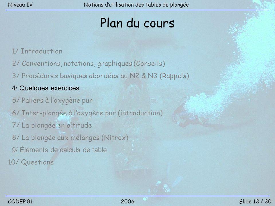 Slide 13 / 30 Notions dutilisation des tables de plongéeNiveau IV 2006 Plan du cours 1/ Introduction 2/ Conventions, notations, graphiques (Conseils)