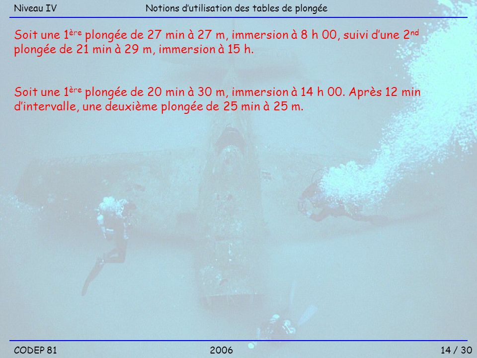 14 / 30 Notions dutilisation des tables de plongéeNiveau IV 2006 Soit une 1 ère plongée de 27 min à 27 m, immersion à 8 h 00, suivi dune 2 nd plongée