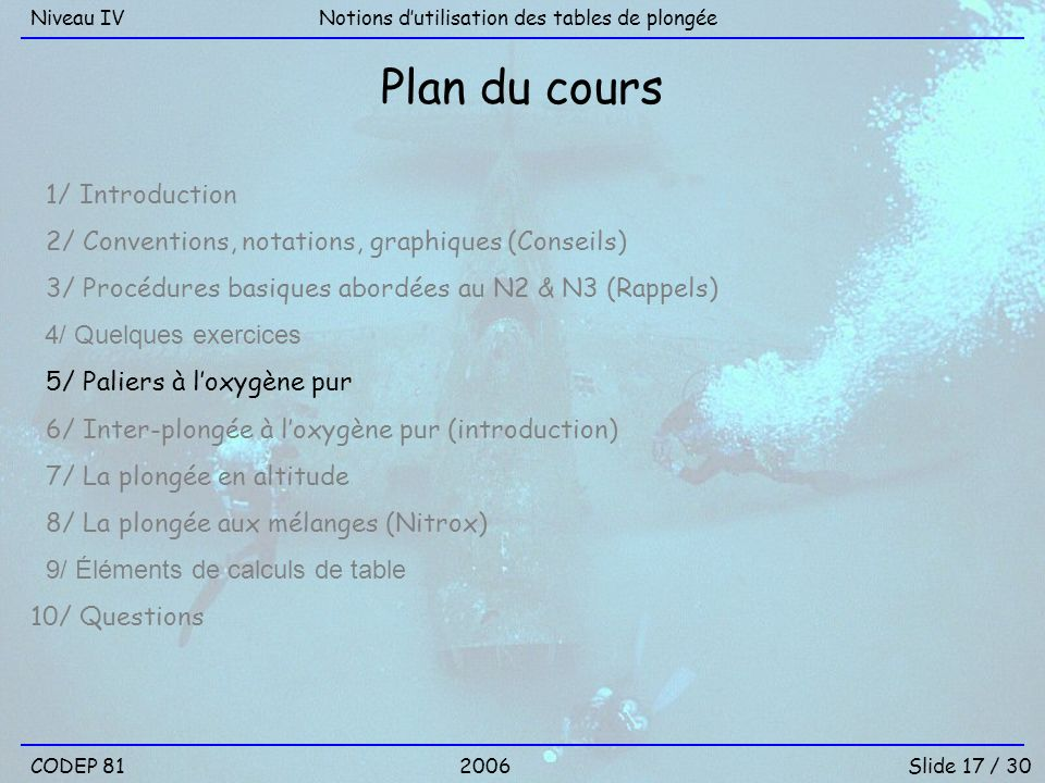 CODEP 81Slide 17 / 30 Notions dutilisation des tables de plongéeNiveau IV 2006 Plan du cours 1/ Introduction 2/ Conventions, notations, graphiques (Co