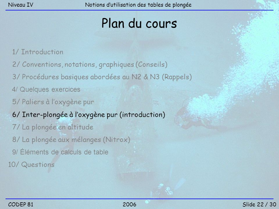 CODEP 81Slide 22 / 30 Notions dutilisation des tables de plongéeNiveau IV 2006 Plan du cours 1/ Introduction 2/ Conventions, notations, graphiques (Co