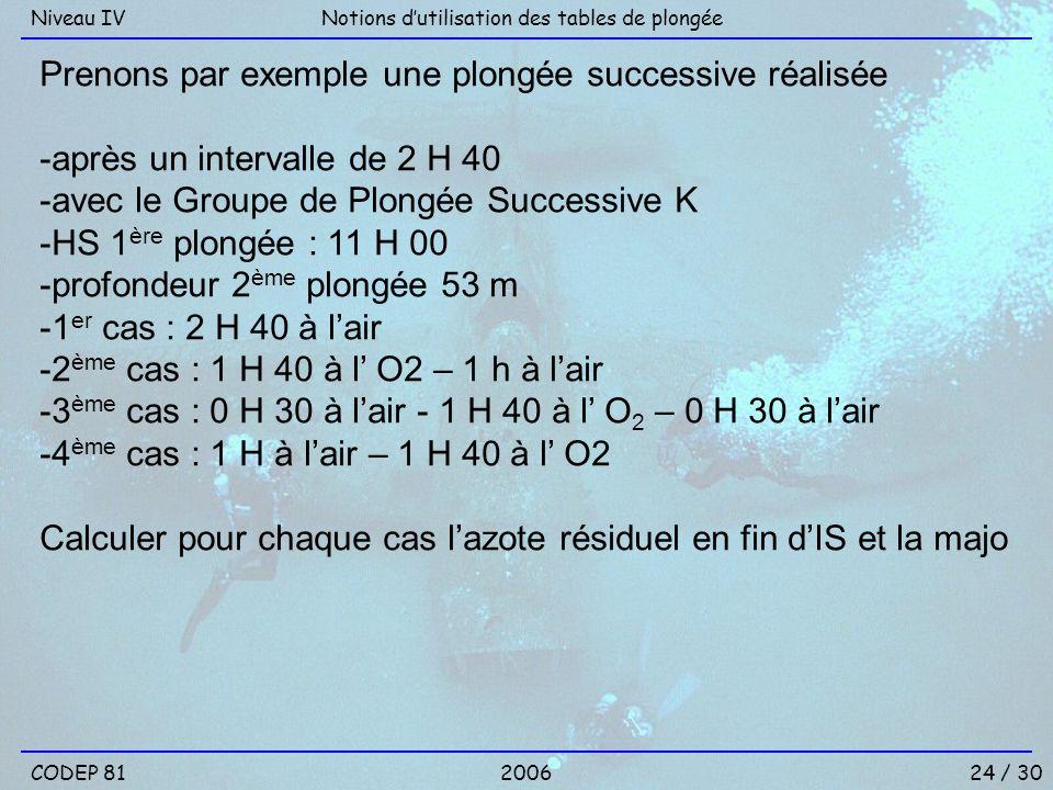 Prenons par exemple une plongée successive réalisée -après un intervalle de 2 H 40 -avec le Groupe de Plongée Successive K -HS 1 ère plongée : 11 H 00