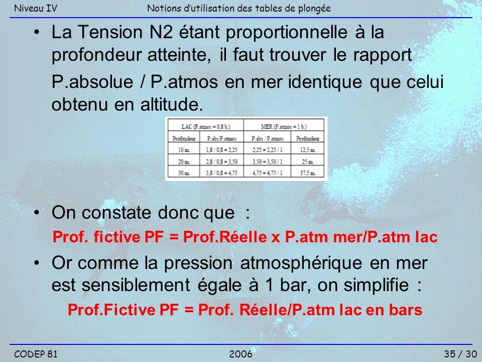 La Tension N2 étant proportionnelle à la profondeur atteinte, il faut trouver le rapport P.absolue / P.atmos en mer identique que celui obtenu en alti