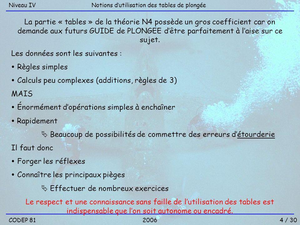 4 / 30 Notions dutilisation des tables de plongéeNiveau IV 2006 La partie « tables » de la théorie N4 possède un gros coefficient car on demande aux f