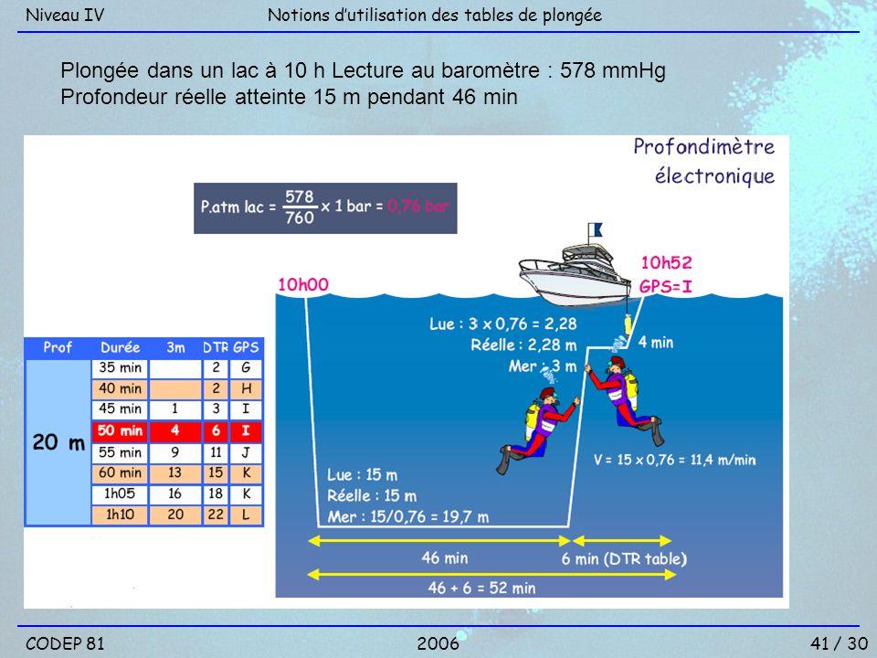 Plongée dans un lac à 10 h Lecture au baromètre : 578 mmHg Profondeur réelle atteinte 15 m pendant 46 min Notions dutilisation des tables de plongéeNi