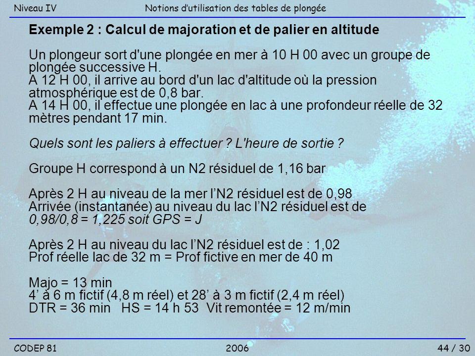 Exemple 2 : Calcul de majoration et de palier en altitude Un plongeur sort d'une plongée en mer à 10 H 00 avec un groupe de plongée successive H. A 12