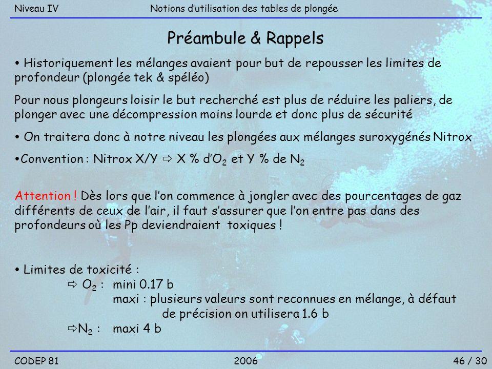 46 / 30 Notions dutilisation des tables de plongéeNiveau IV Préambule & Rappels Historiquement les mélanges avaient pour but de repousser les limites