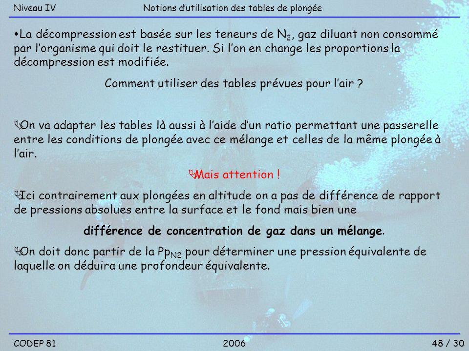 48 / 30 Notions dutilisation des tables de plongéeNiveau IV 2006 La décompression est basée sur les teneurs de N 2, gaz diluant non consommé par lorga