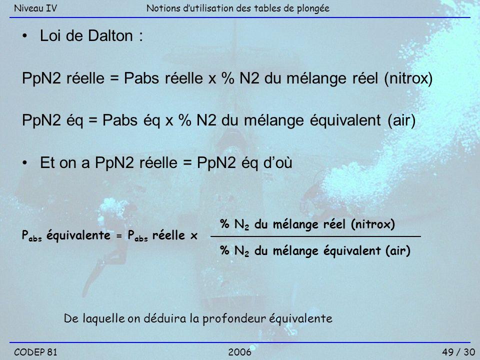 Loi de Dalton : PpN2 réelle = Pabs réelle x % N2 du mélange réel (nitrox) PpN2 éq = Pabs éq x % N2 du mélange équivalent (air) Et on a PpN2 réelle = P