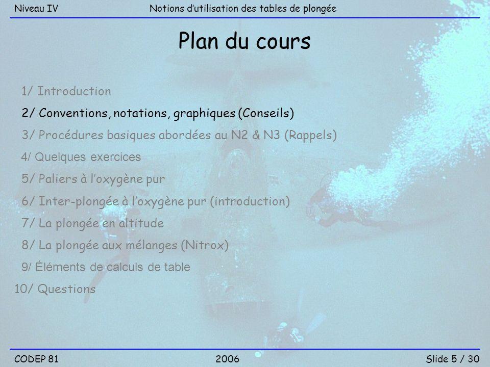 Slide 5 / 30 Notions dutilisation des tables de plongéeNiveau IV 2006 Plan du cours 1/ Introduction 2/ Conventions, notations, graphiques (Conseils) 3
