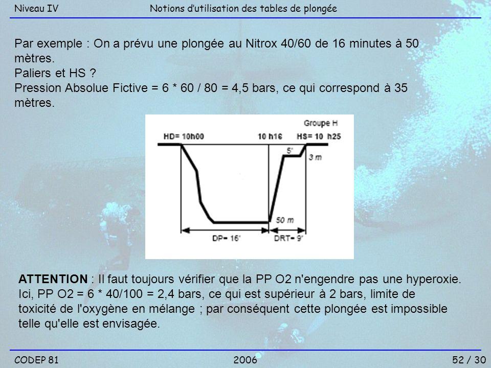 Par exemple : On a prévu une plongée au Nitrox 40/60 de 16 minutes à 50 mètres. Paliers et HS ? Pression Absolue Fictive = 6 * 60 / 80 = 4,5 bars, ce