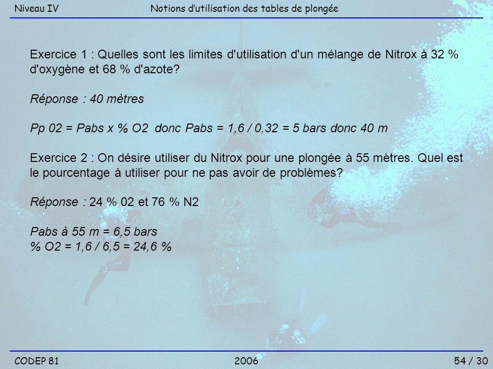Exercice 1 : Quelles sont les limites d'utilisation d'un mélange de Nitrox à 32 % d'oxygène et 68 % d'azote? Réponse : 40 mètres Pp 02 = Pabs x % O2 d