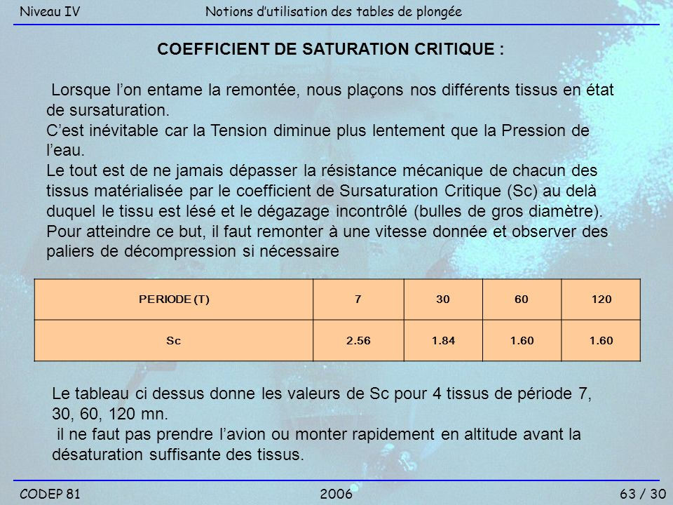 63 / 30 Notions dutilisation des tables de plongéeNiveau IV 2006CODEP 81 COEFFICIENT DE SATURATION CRITIQUE : Lorsque lon entame la remontée, nous pla