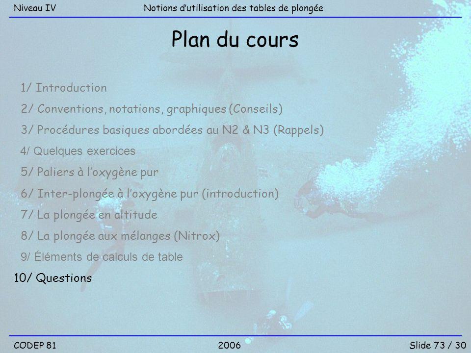 CODEP 81Slide 73 / 30 Notions dutilisation des tables de plongéeNiveau IV Plan du cours 1/ Introduction 2/ Conventions, notations, graphiques (Conseil