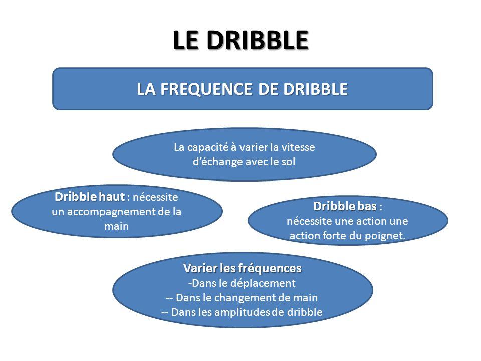 LE DRIBBLE LA FREQUENCE DE DRIBBLE La capacité à varier la vitesse déchange avec le sol Dribble haut Dribble haut : nécessite un accompagnement de la