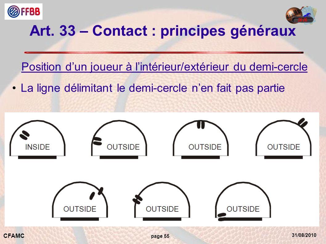 31/08/2010 CFAMC page 55 Art. 33 – Contact : principes généraux Position dun joueur à lintérieur/extérieur du demi-cercle La ligne délimitant le demi-