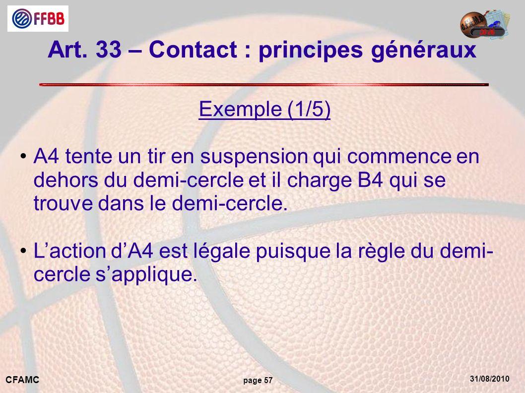 31/08/2010 CFAMC page 57 Art. 33 – Contact : principes généraux Exemple (1/5) A4 tente un tir en suspension qui commence en dehors du demi-cercle et i
