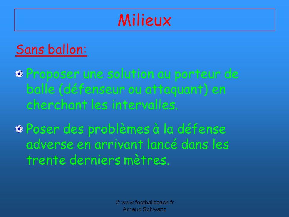 © www.footballcoach.fr Arnaud Schwartz Milieux Sans ballon: Proposer une solution au porteur de balle (défenseur ou attaquant) en cherchant les interv