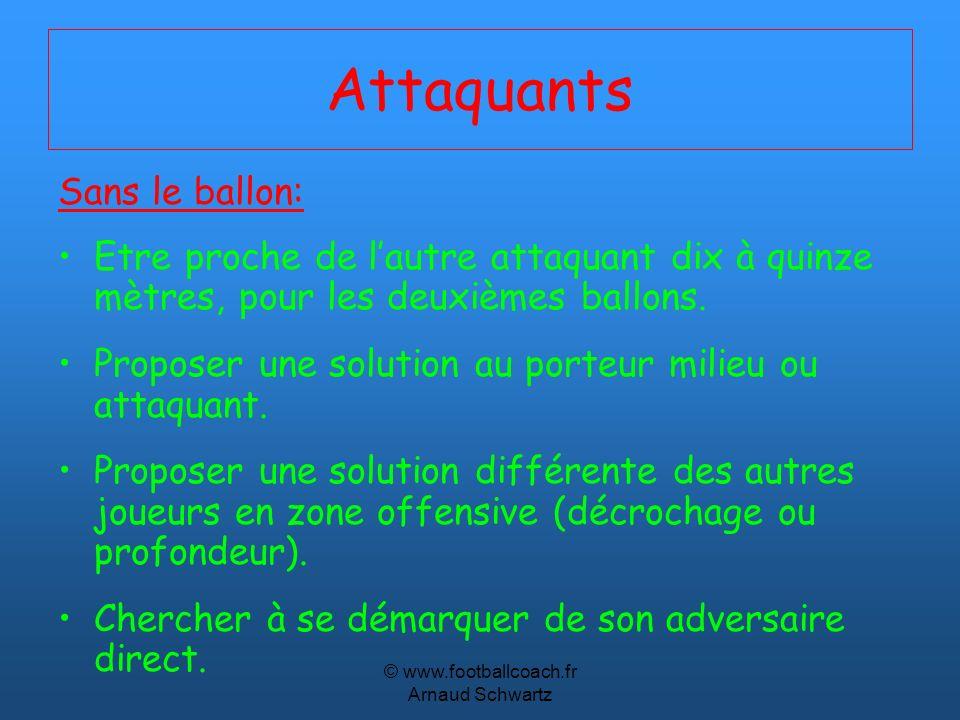 © www.footballcoach.fr Arnaud Schwartz Attaquants Sans le ballon: Etre proche de lautre attaquant dix à quinze mètres, pour les deuxièmes ballons. Pro