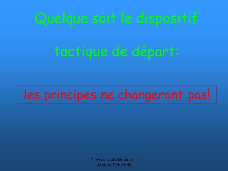 © www.footballcoach.fr Arnaud Schwartz Quelque soit le dispositif tactique de départ: les principes ne changeront pas!