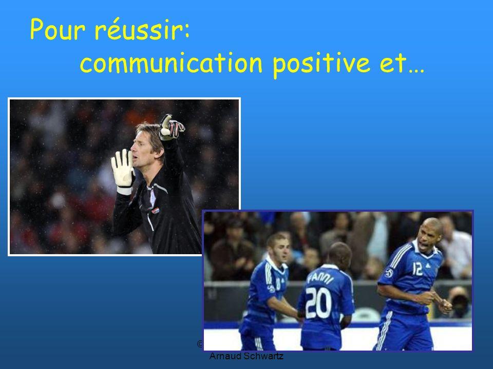© www.footballcoach.fr Arnaud Schwartz Pour réussir: communication positive et…