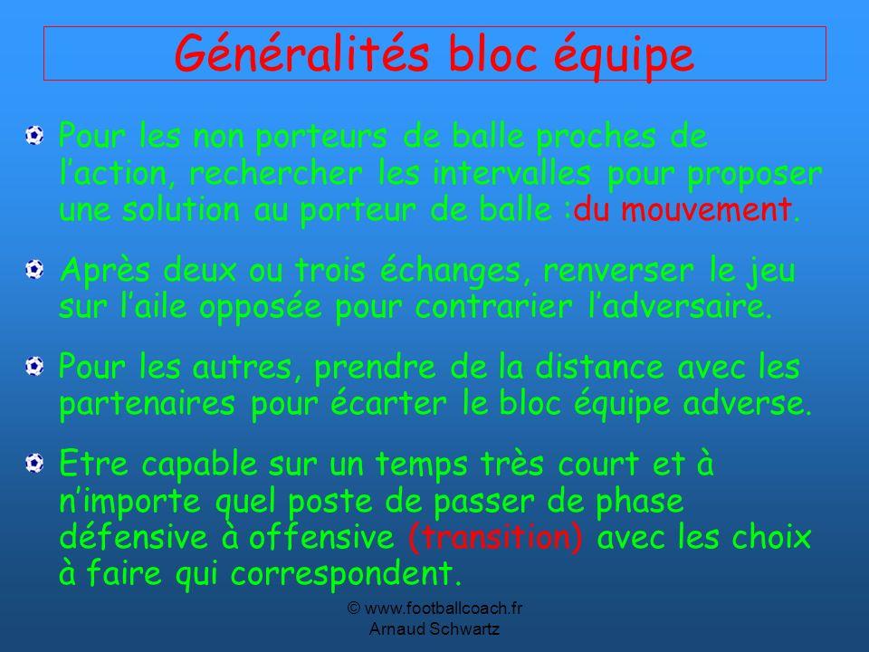 © www.footballcoach.fr Arnaud Schwartz Généralités bloc équipe Pour les non porteurs de balle proches de laction, rechercher les intervalles pour prop