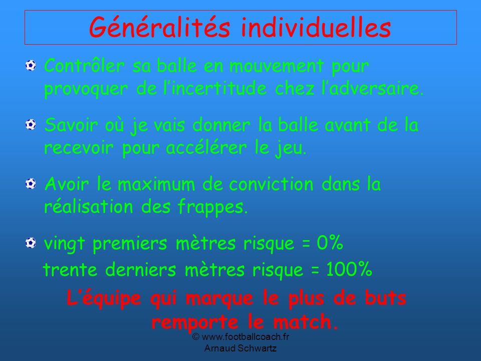 © www.footballcoach.fr Arnaud Schwartz Généralités individuelles Contrôler sa balle en mouvement pour provoquer de lincertitude chez ladversaire. Savo