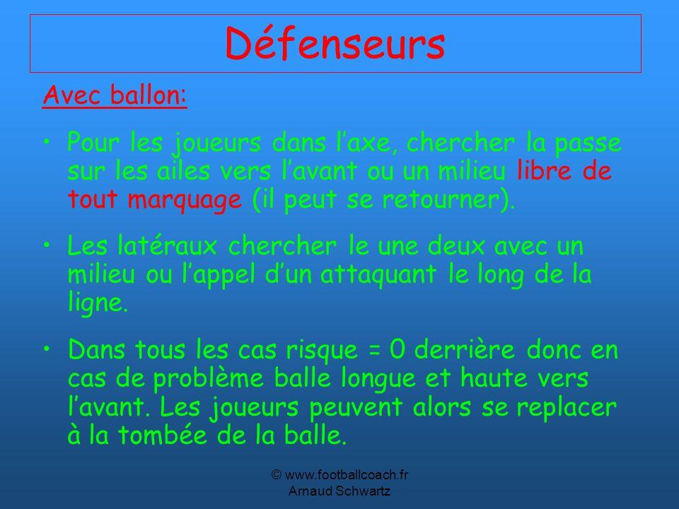© www.footballcoach.fr Arnaud Schwartz Défenseurs Sans ballon: Dans laxe, le joueur se décale du porteur pour proposer une solution supplémentaire.