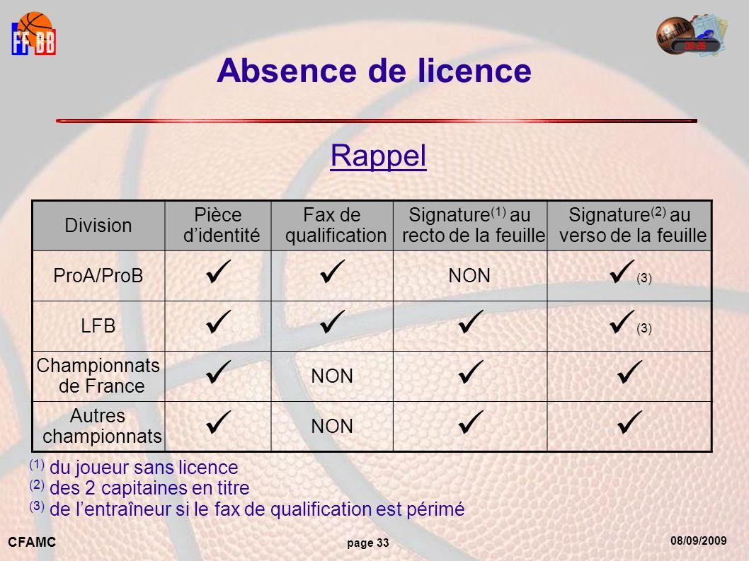 08/09/2009 CFAMC page 33 Absence de licence Rappel Division Pièce didentité Fax de qualification Signature (1) au recto de la feuille Signature (2) au verso de la feuille ProA/ProB NON (3) LFB (3) Championnats de France NON Autres championnats NON (1) du joueur sans licence (2) des 2 capitaines en titre (3) de lentraîneur si le fax de qualification est périmé