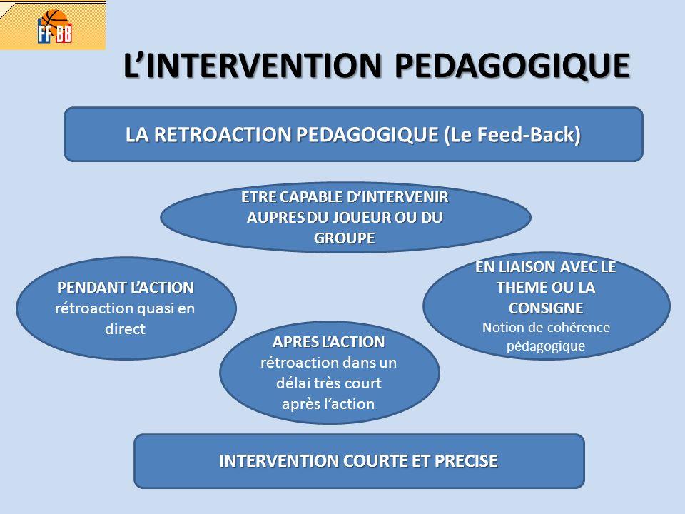 LINTERVENTION PEDAGOGIQUE LA RETROACTION PEDAGOGIQUE (Le Feed-Back) ETRE CAPABLE DINTERVENIR AUPRES DU JOUEUR OU DU GROUPE PENDANT LACTION PENDANT LAC