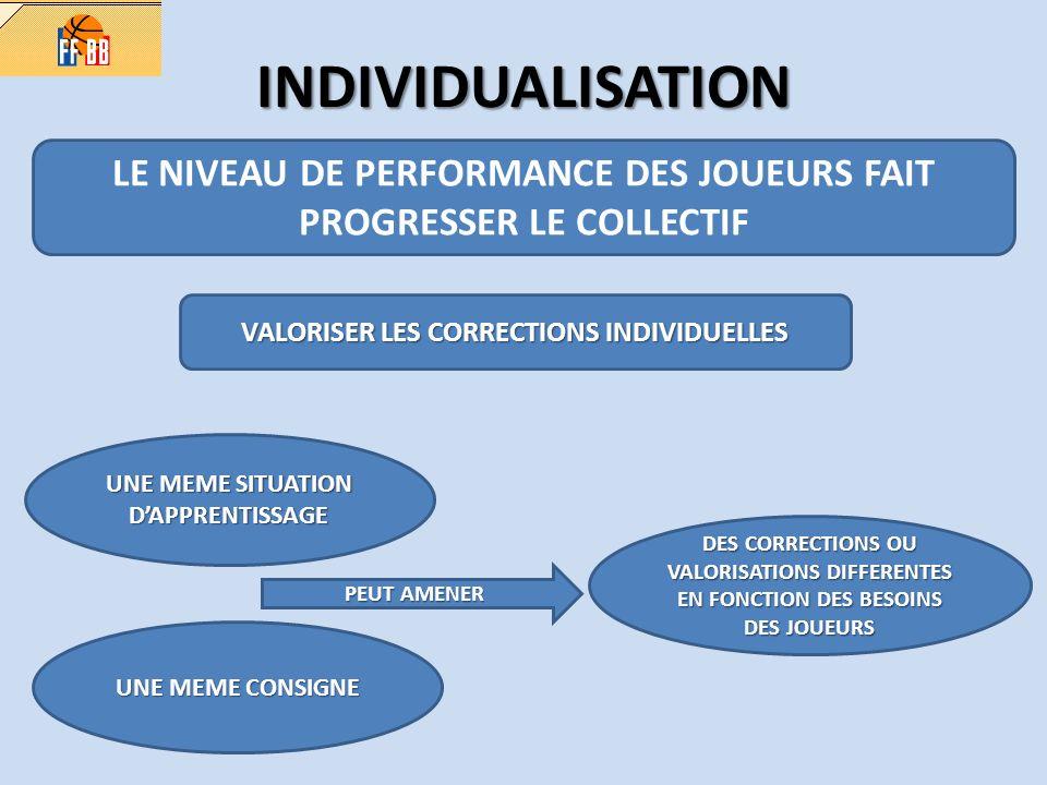 INDIVIDUALISATION LE NIVEAU DE PERFORMANCE DES JOUEURS FAIT PROGRESSER LE COLLECTIF VALORISER LES CORRECTIONS INDIVIDUELLES UNE MEME SITUATION DAPPREN