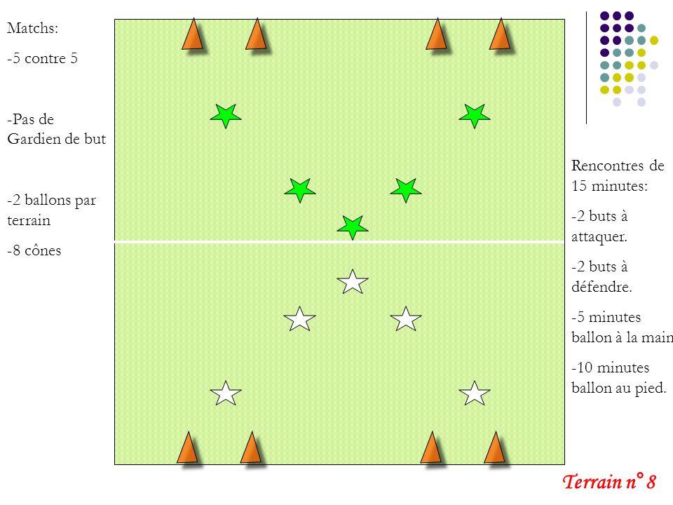Matchs: -5 contre 5 -Pas de Gardien de but -2 ballons par terrain -8 cônes Rencontres de 15 minutes: -2 buts à attaquer. -2 buts à défendre. -5 minute