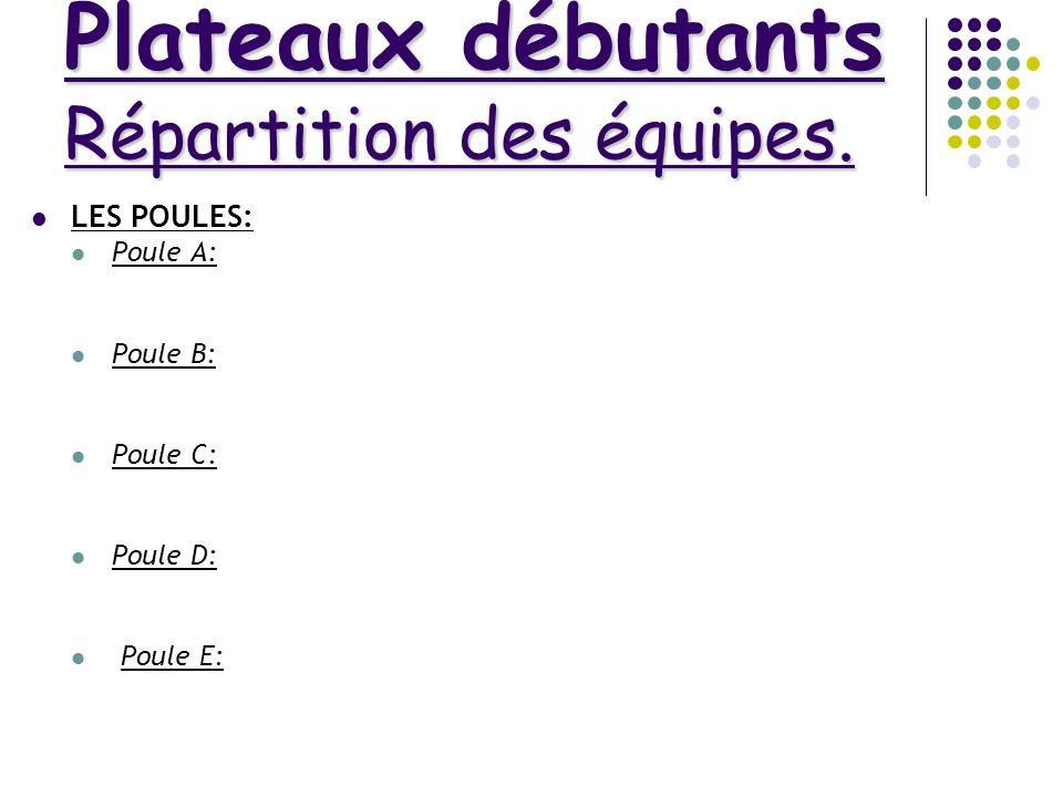 Plateaux débutants Répartition des équipes. LES POULES: Poule A: Poule B: Poule C: Poule D: Poule E: