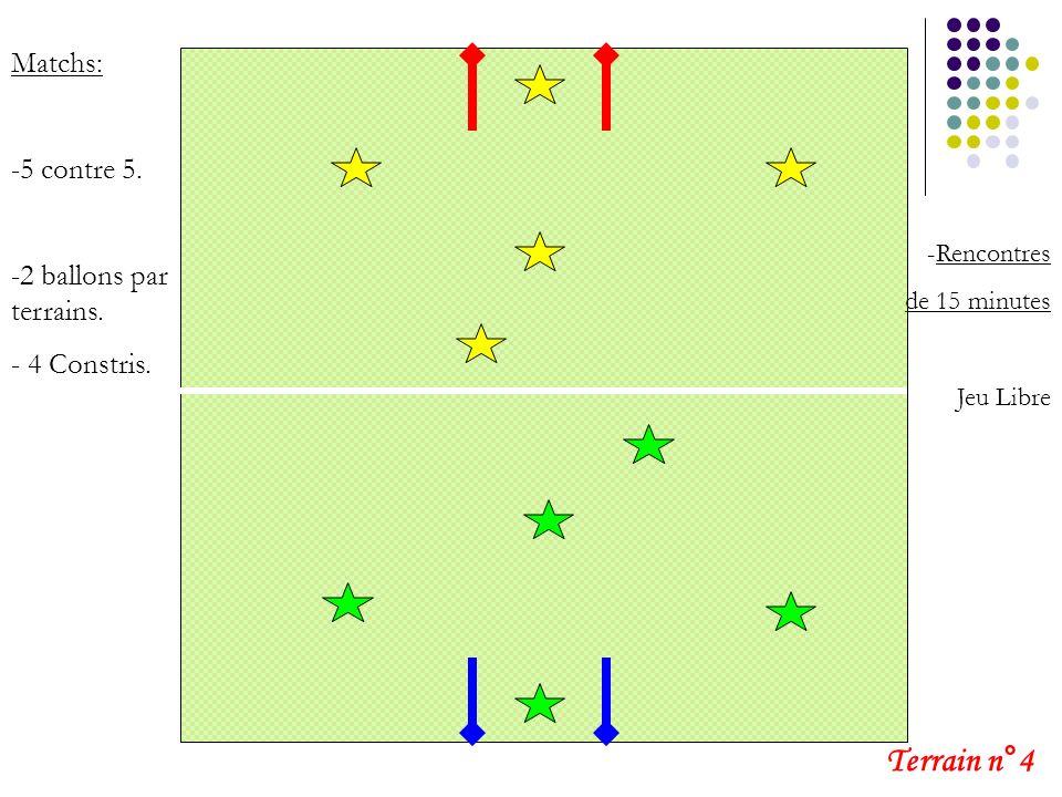 -Rencontres de 15 minutes Jeu Libre Matchs: -5 contre 5. -2 ballons par terrains. - 4 Constris. Terrain n°4