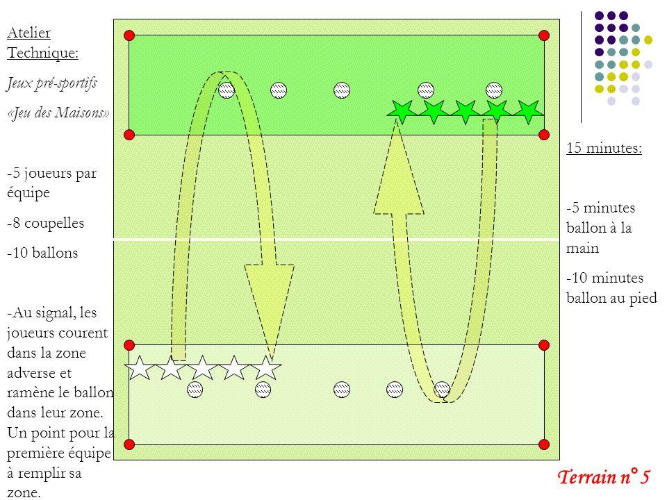 Atelier Technique: Jeux pré-sportifs «Jeu des Maisons» -5 joueurs par équipe -8 coupelles -10 ballons -Au signal, les joueurs courent dans la zone adv