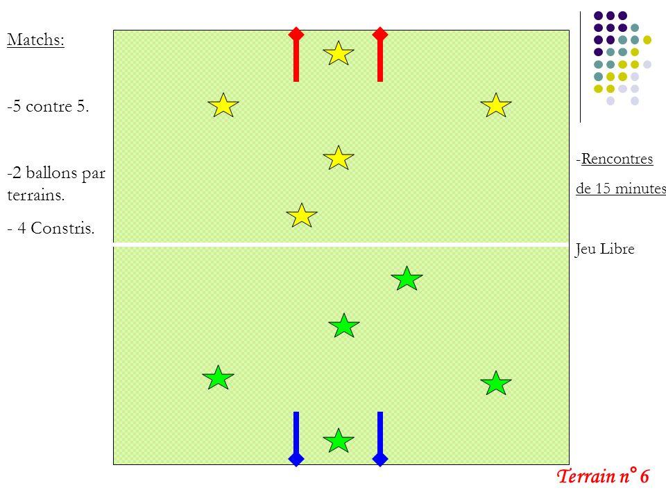 -Rencontres de 15 minutes Jeu Libre Matchs: -5 contre 5. -2 ballons par terrains. - 4 Constris. Terrain n°6