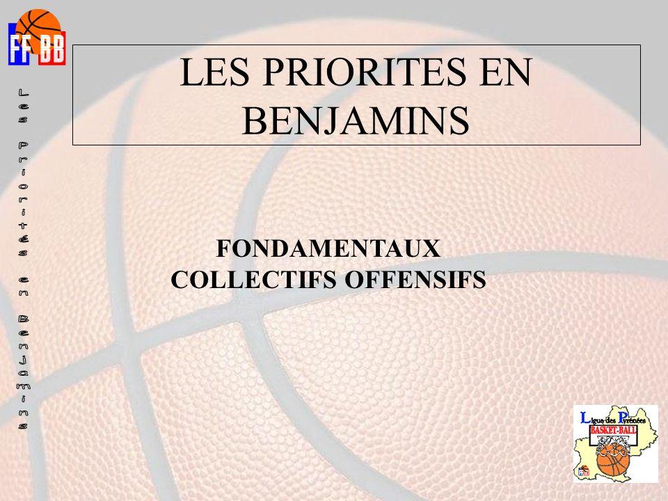 LES PRIORITES EN BENJAMINS FONDAMENTAUX COLLECTIFS OFFENSIFS